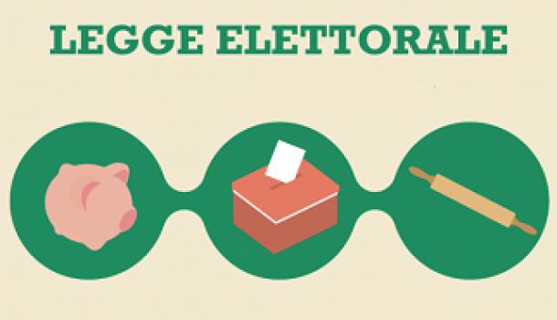Libertà e Giustizia: Legge elettorale, incredibilmenteci risiamo