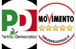 IlPd, ilM5S e lademocrazia rappresentativa