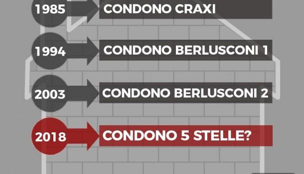 """Il vizio italico della """"condonite"""""""