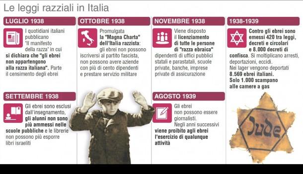Fascismo: 'Don't kill 1938′ sulle leggi razziali alla Casa della Memoria di Roma